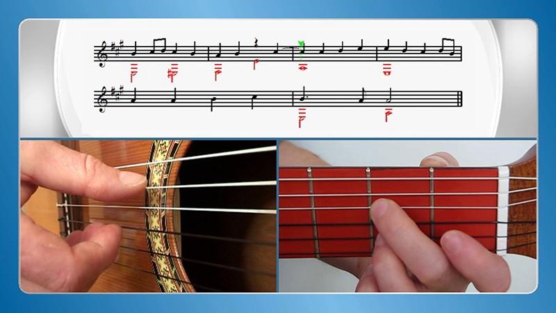učenje kitare na domu